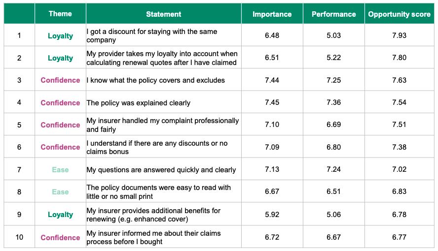 covid-19 SMEs financial impact